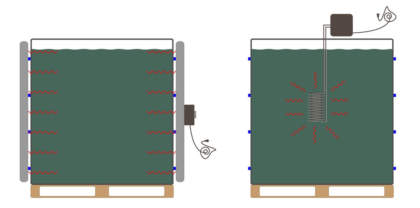 Ein Tauchsieder gibt Wärme direkt ans Medium ab, während eine IBC-Heizmatte ihre Wärme durch die Behälterwand übertragt.